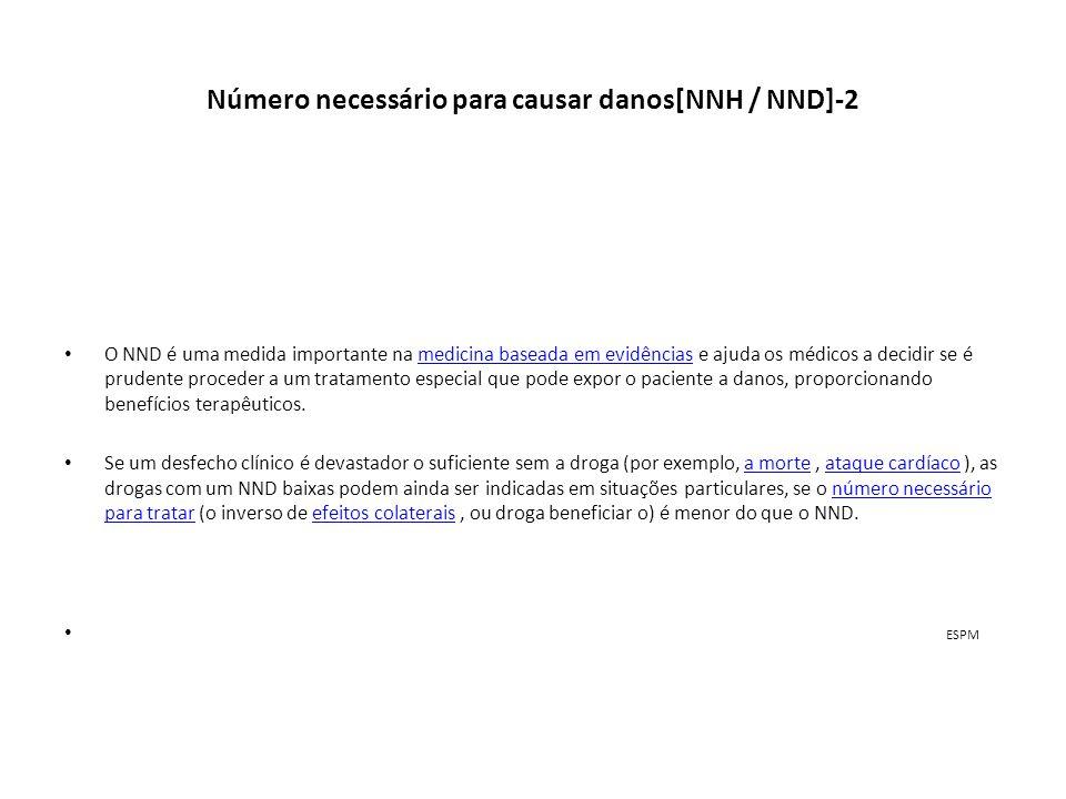 Número necessário para causar danos[NNH / NND]-2